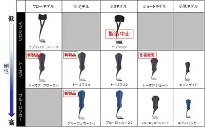 Lineup